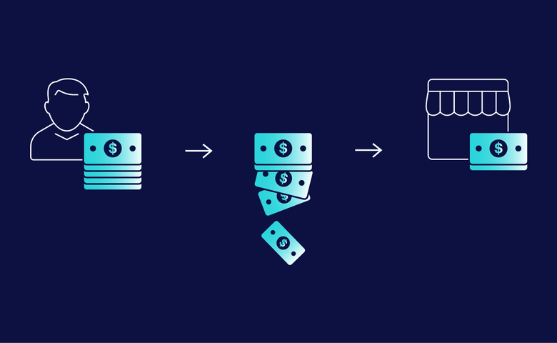Payments optimization gap