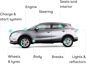 Car with inspection points