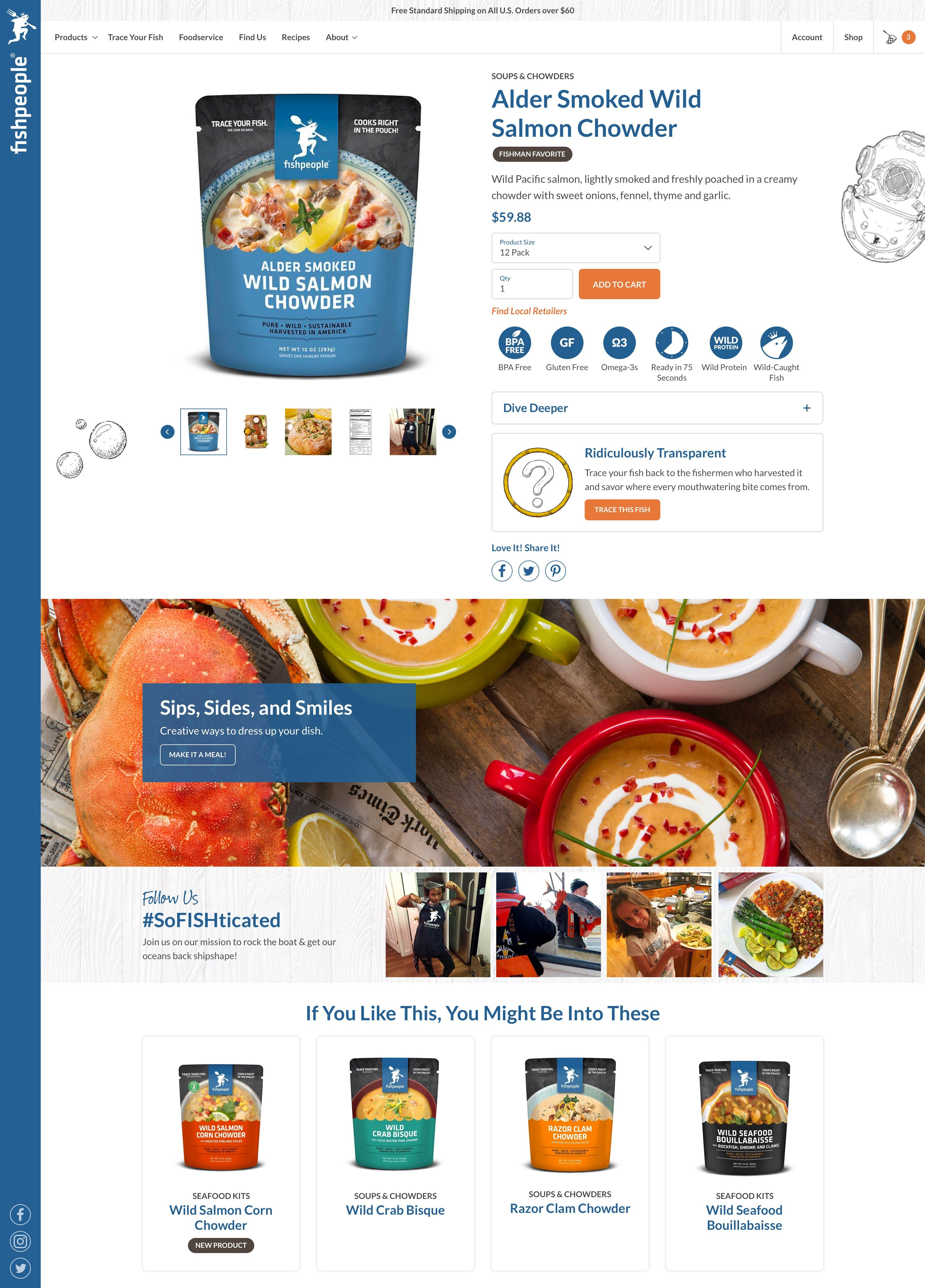 Fishpeople Ecommerce Product Detail Page