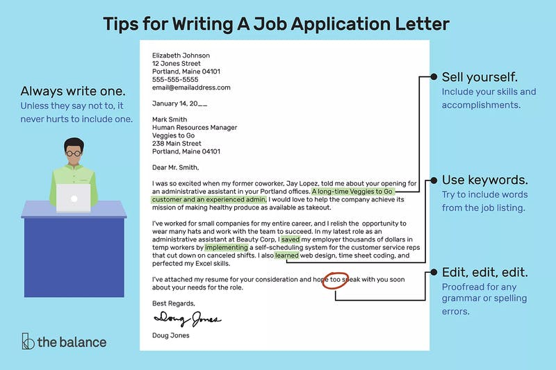 How To Write A Job Application Letter Clacified