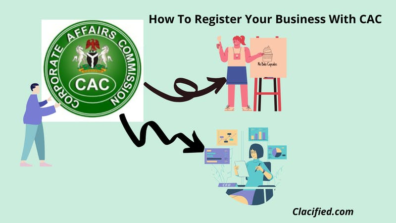 How to register a business in Nigeria with the Corporate Affairs Commission CAC