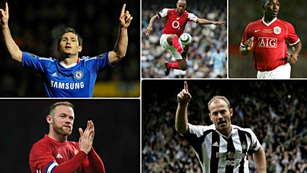 Top 10 players with most goals scored for a single club