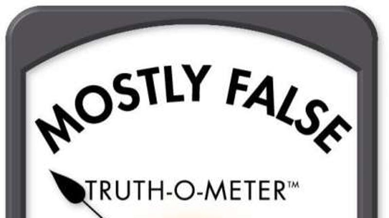Truth -0- meter