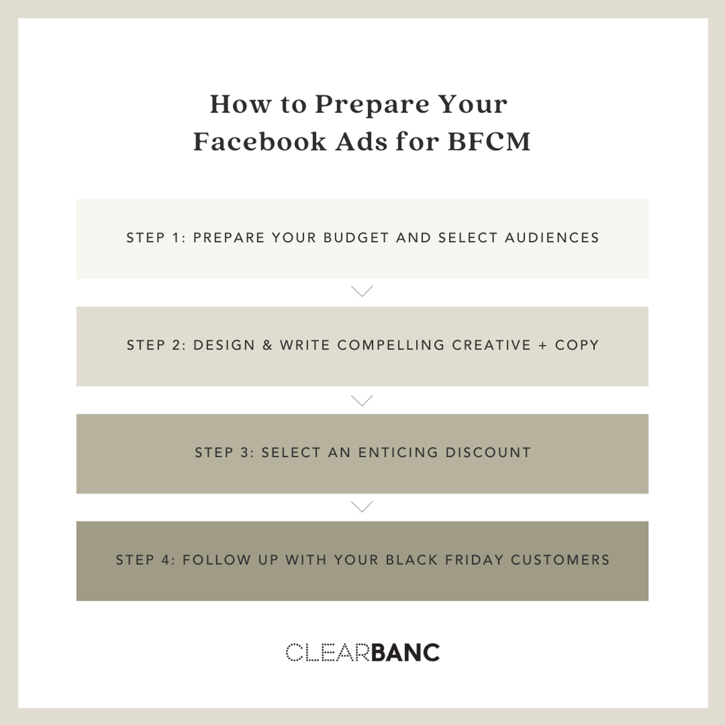 How to prepare your facebook ads for BFCM