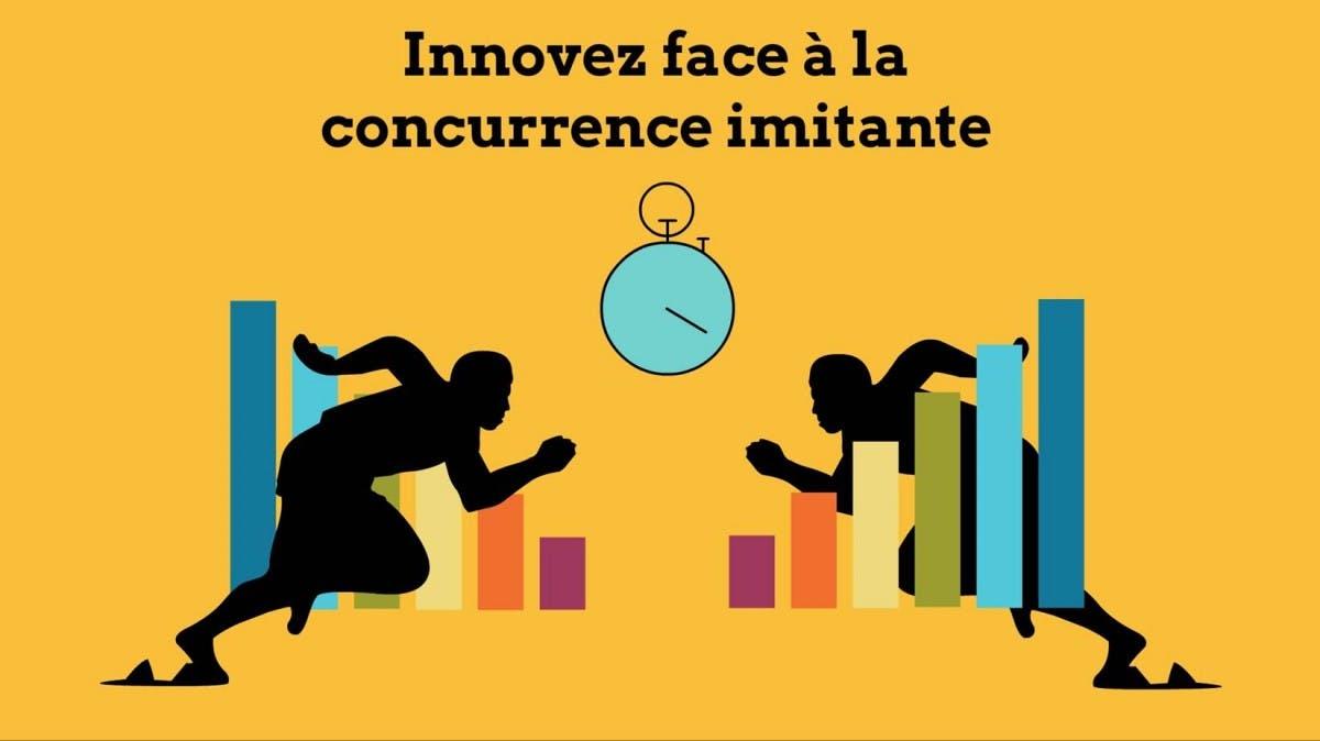 Innovez Face à la Concurrence Imitante