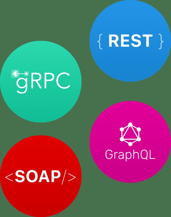 Multi-protocol Support