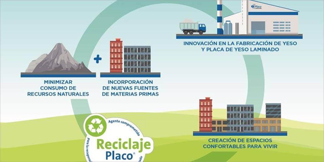 placo-reciclaje