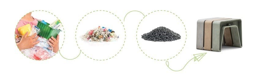 Alquienvas transforma residuos en productos de plástico 100% reciclado