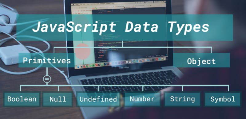 visual overview of JavaScript Data types