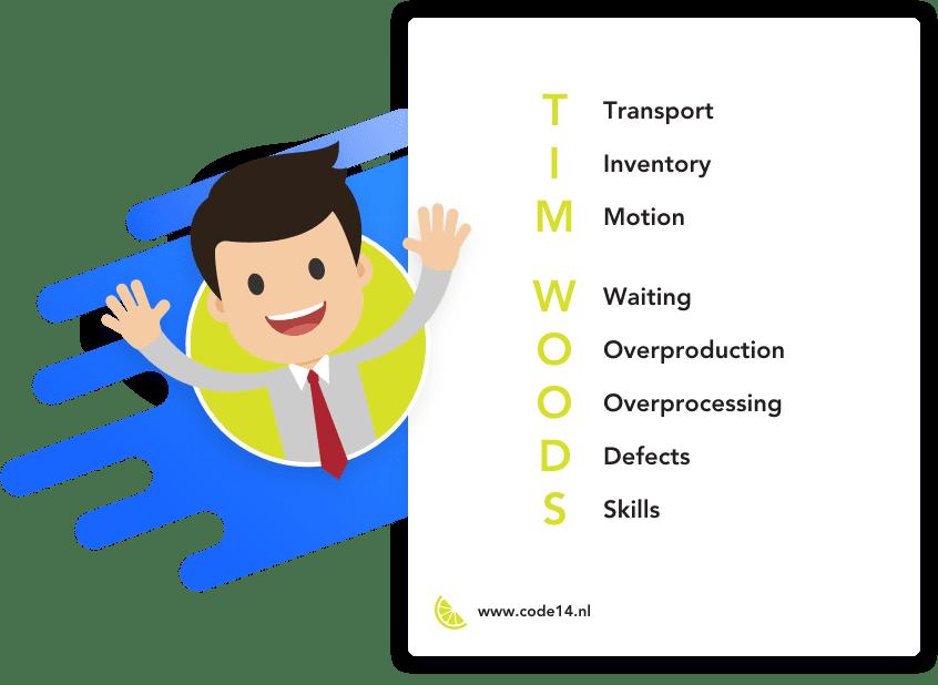 Tim Woods lean management