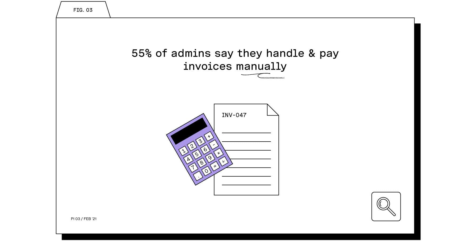Manual invoice management