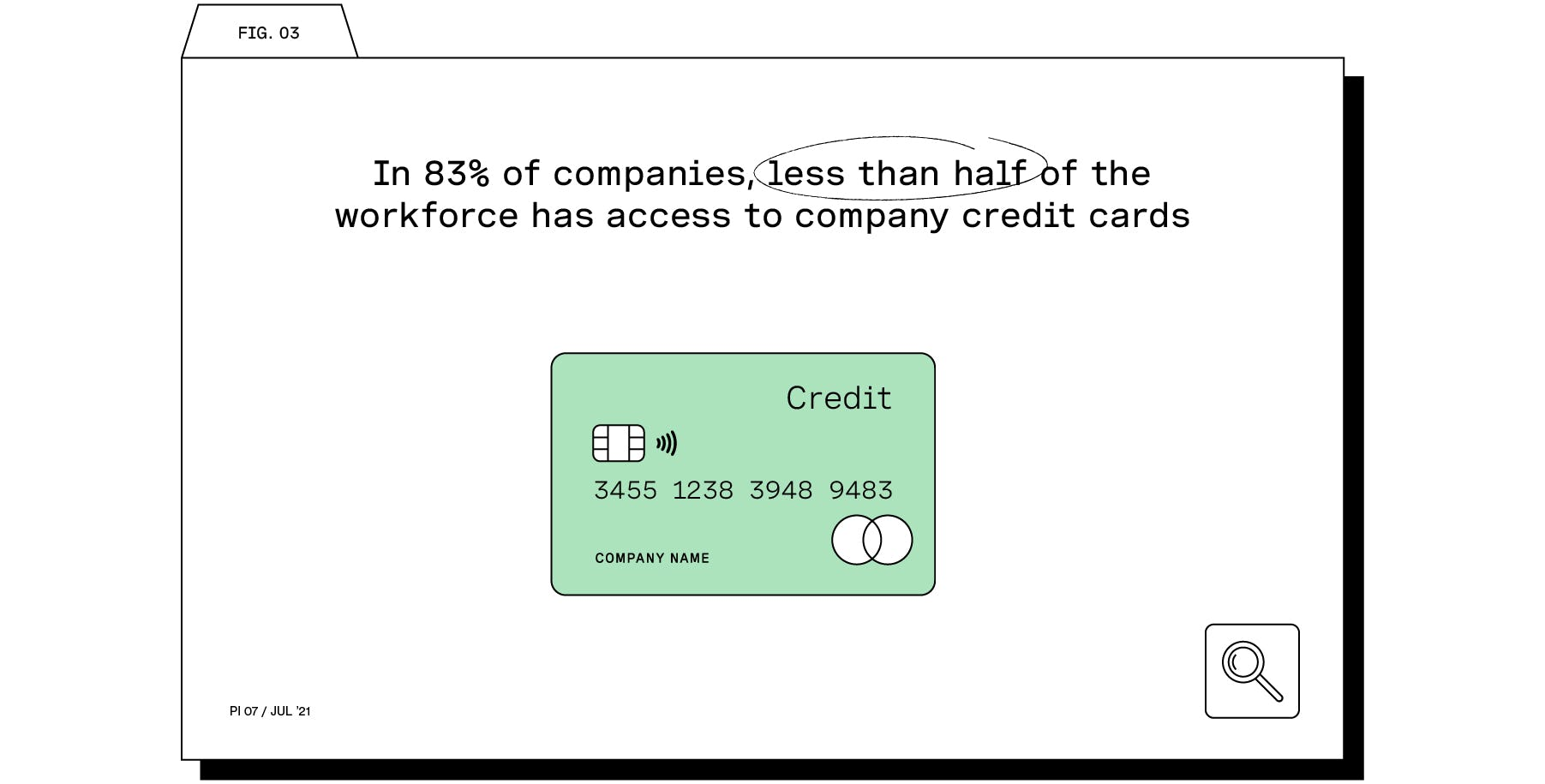 83-company-credit-cards