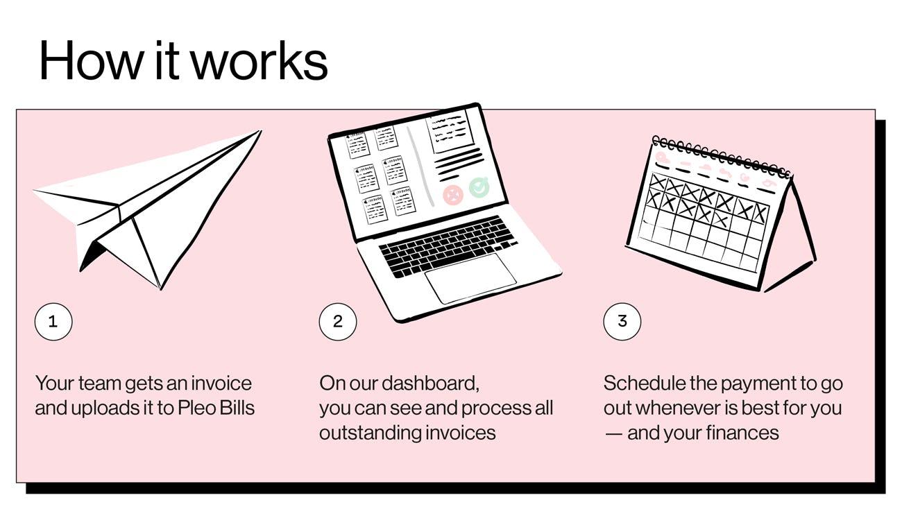how-it-works-bills