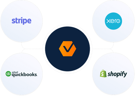 Seemless integration with Stripe, Xero, Shopify and Quickbooks