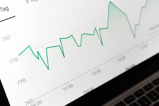 Startup funding data graph
