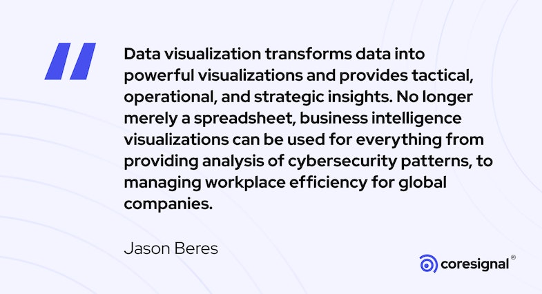 Data visualization quote by Jason Beres