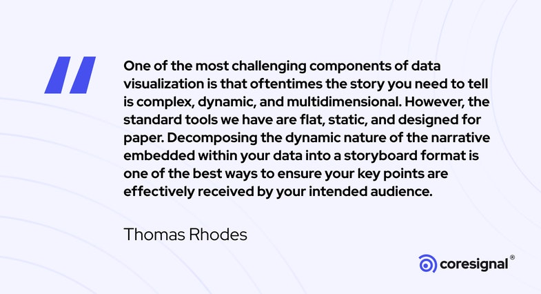 Data visualization quote by Thomas Rhodes