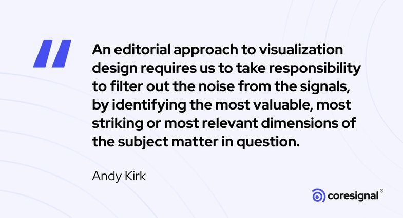 Data visualization quote by Andy Kirk