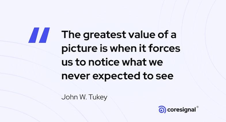 Data visualization quotes