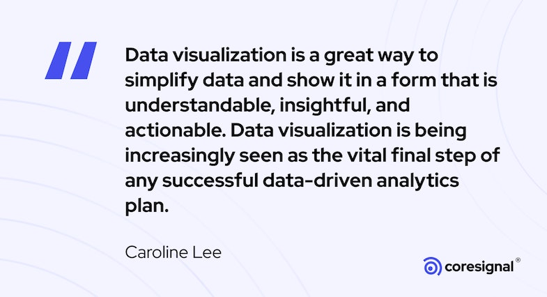 Data visualization quote by Caroline Lee