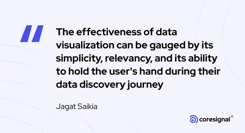 Data visualization quote by Jagat Saikia