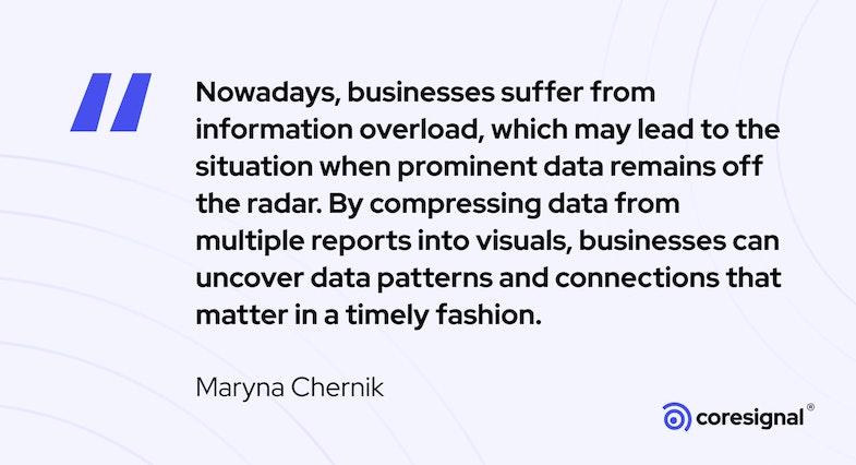 Data visualization quote by Maryna Chernik
