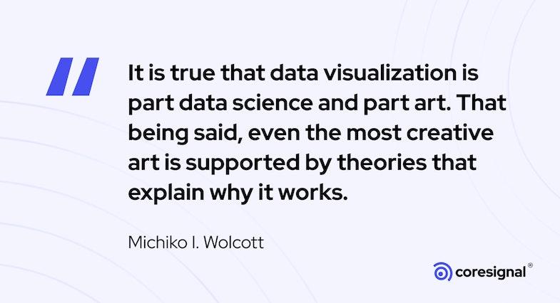 Data visualization quote by Michiko I. Wolcott