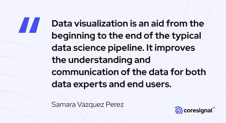 Data visualization quote by Samara Vazquez Perez