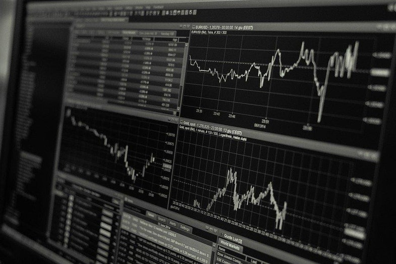 Financial and investment market graphs, quantitative investing