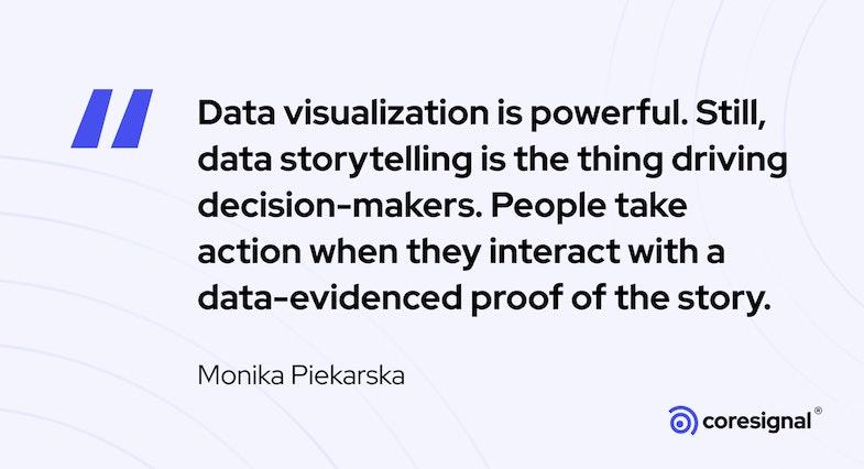Data visualization quote by Monika Piekarska