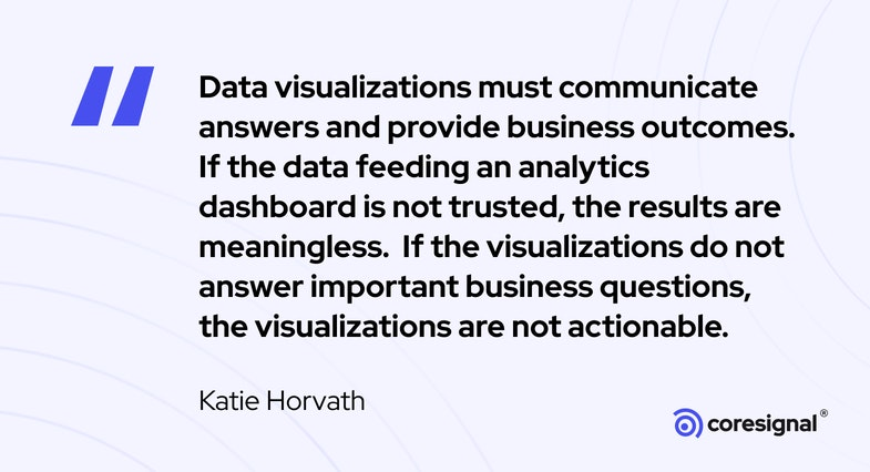 Visualiazation quote by Katie Horvath