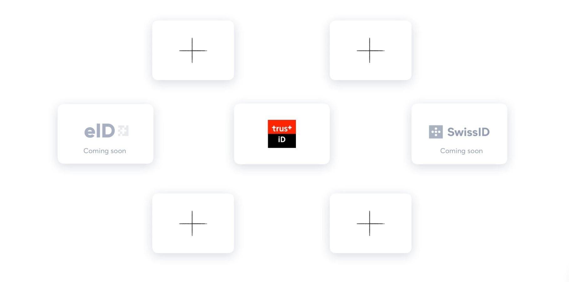 Skribble integriert laufend neue E-IDs und vereinfacht damit das Signieren mit höchster Beweiskraft auf globaler Ebene. (Quelle: Skribble)