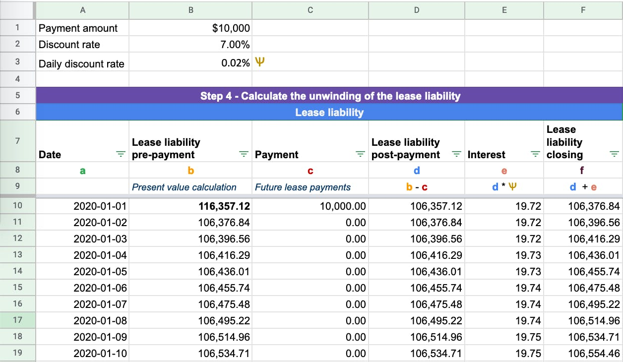 Present value calculation of the lease liability under ASC 842