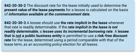 842-20-30-2 How to determine the discount rate to apply in the calculation of the lease liability