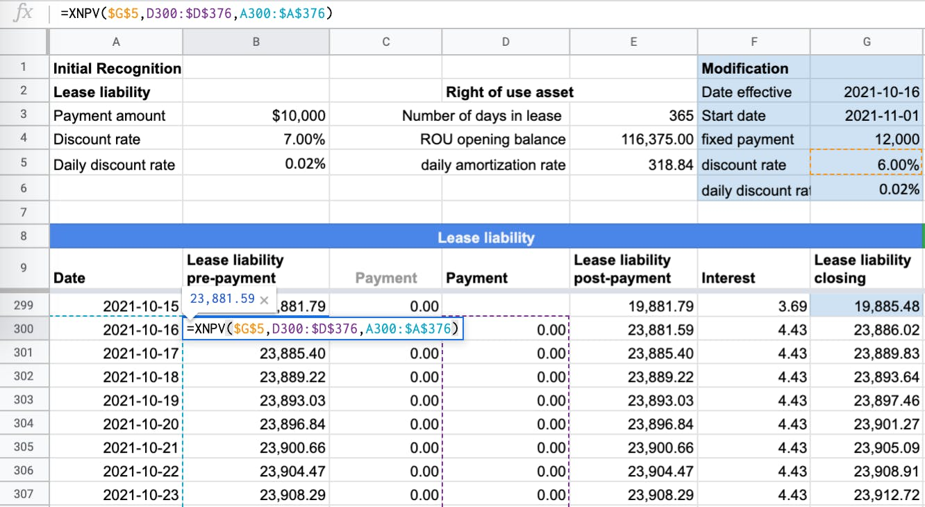 Use of the updated discount rate for the modified lease liability
