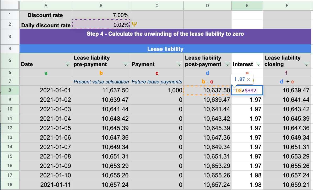 The daily interest accrued on the lease liability balance