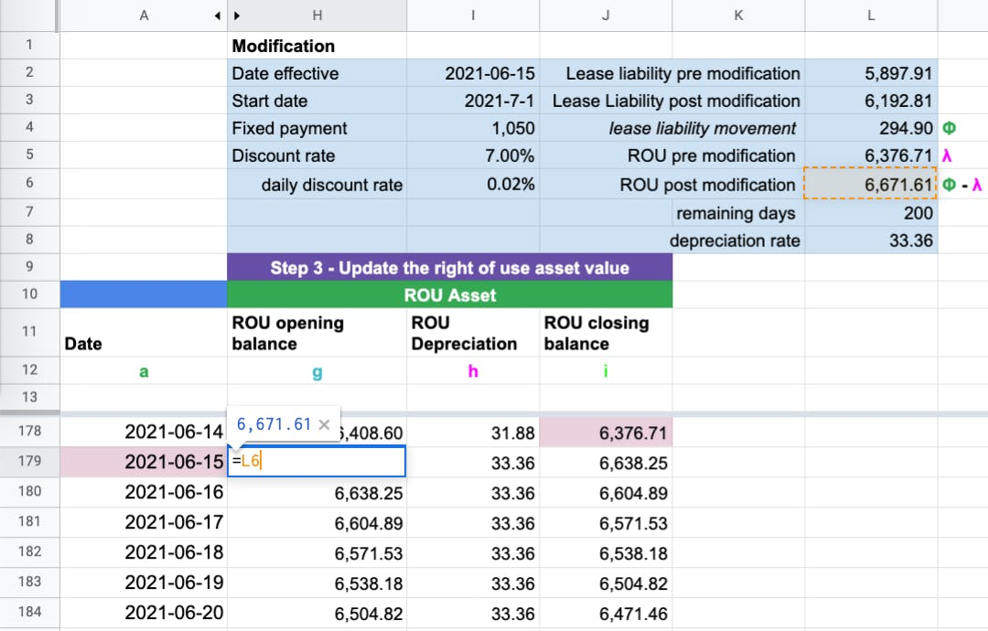 The re-measurement movement of the lease liability is added to the right of use asset.