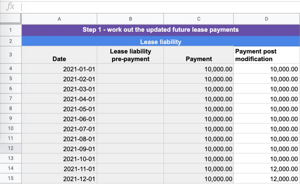 The updated future lease payments as per the modification details