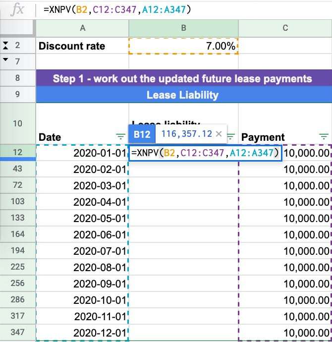 The present value formula to calculate the lease liability