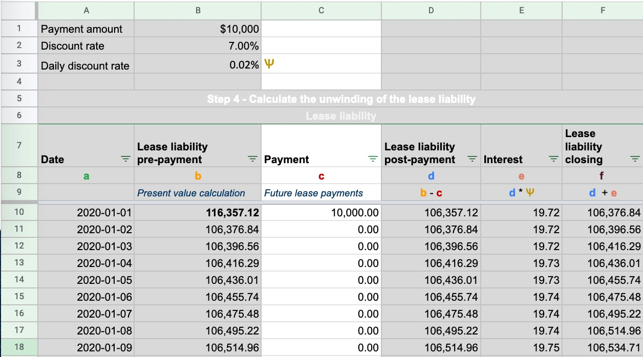 The future payments use to calculate the lease liability