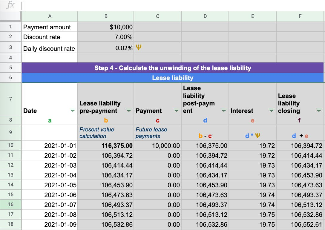 The date of the payment is a key input in the XNPV calculation of the lease liability