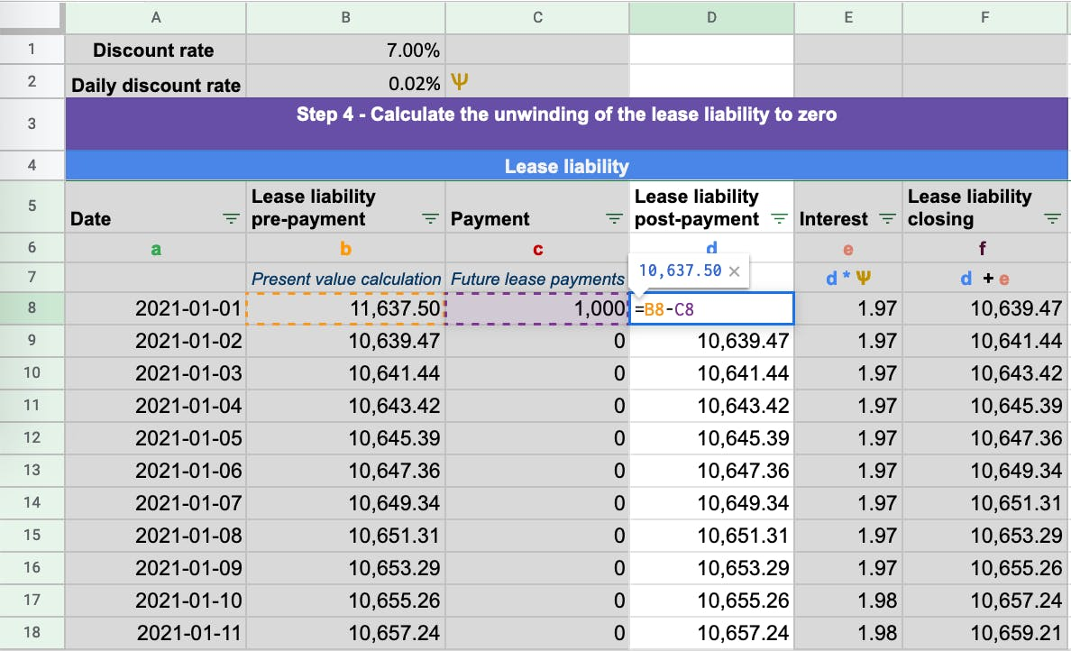 The lease liability balance post payment