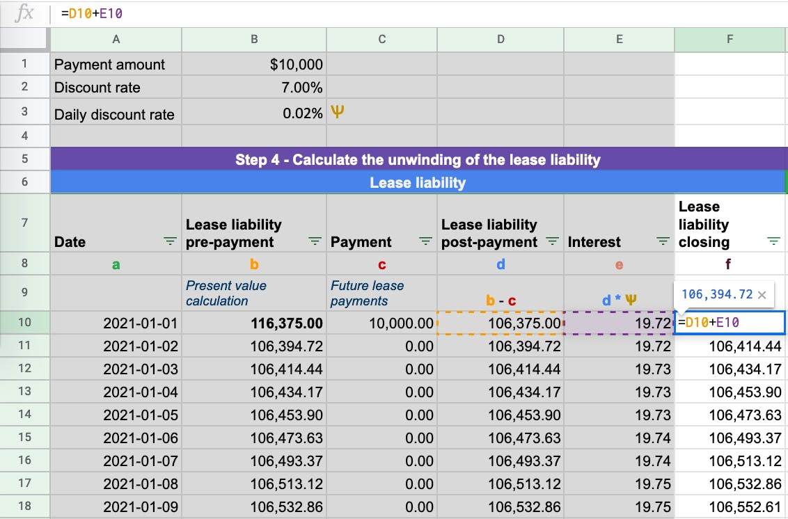 The closing balance for the lease liability