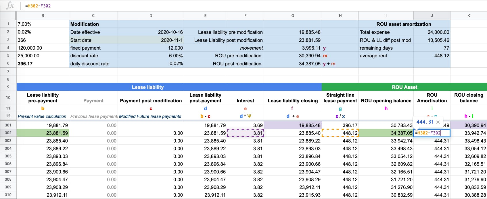The amortization expense calculation