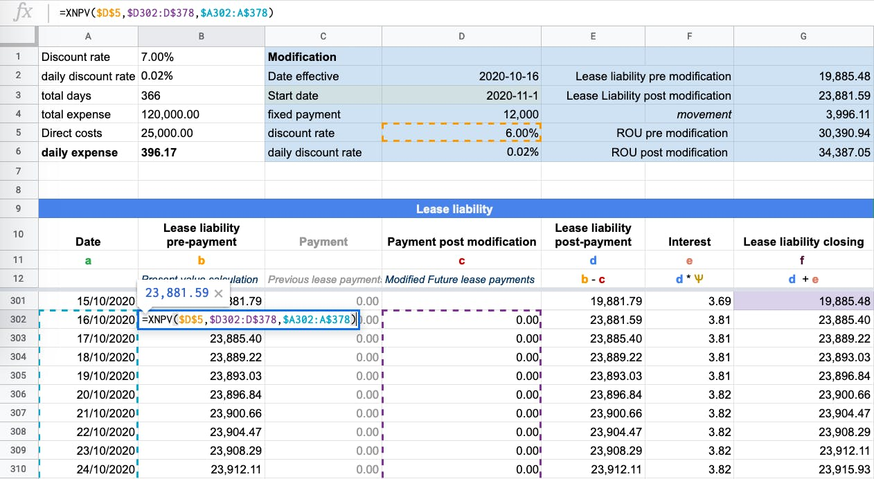 Calculating the lease liability based on the updated future lease payments