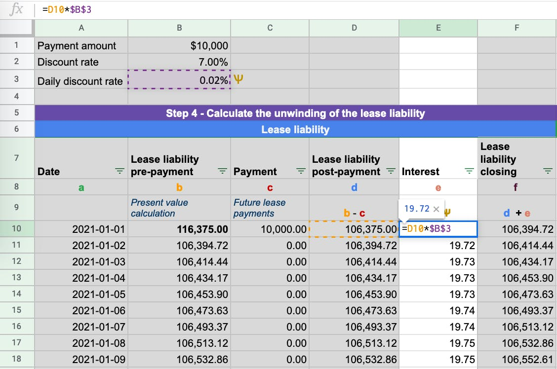 The calculation of interest on the lease liability
