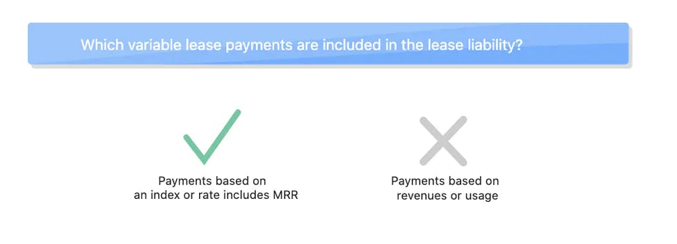 If a variable lease payment should be included in the lease liability