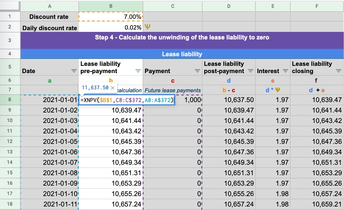 The XNPV formula is applied to each row of the Excel calculation