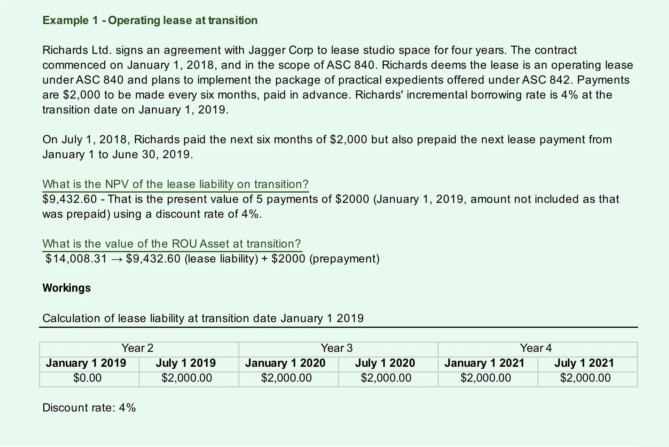 Example of how to calculate a operating lease at transition under ASC 842
