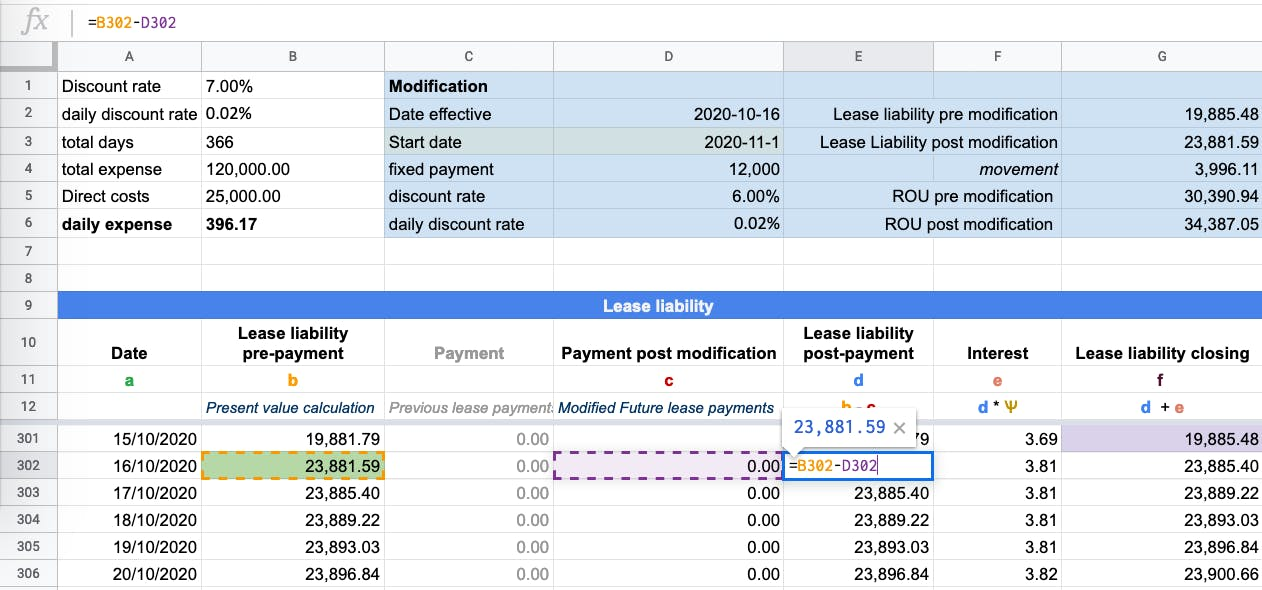 Updating the calculation to account for the modification amount